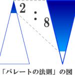 プロダクト・ローンチという手法・詳細解説編-4